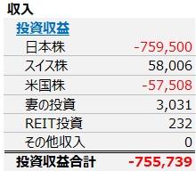 6月の投資収益