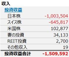 8月の投資収益